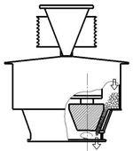 圓錐式輥壓機