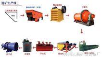鉛鋅礦選礦設備
