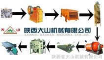 硫酸渣铬铁矿选矿设备